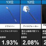 フォートナイトの日本で人気なつるはし30選