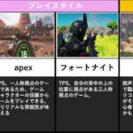 【比較】Apexとフォートナイトどちらがベストなのか